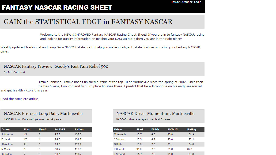 2010 Fantasy Racing Cheat Sheet